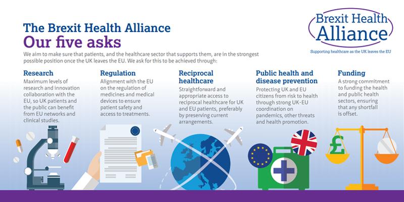 Brexit Health Alliance - our five asks